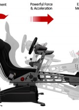 Racing into the Virtual World – Atomic A1 Motion Simulator