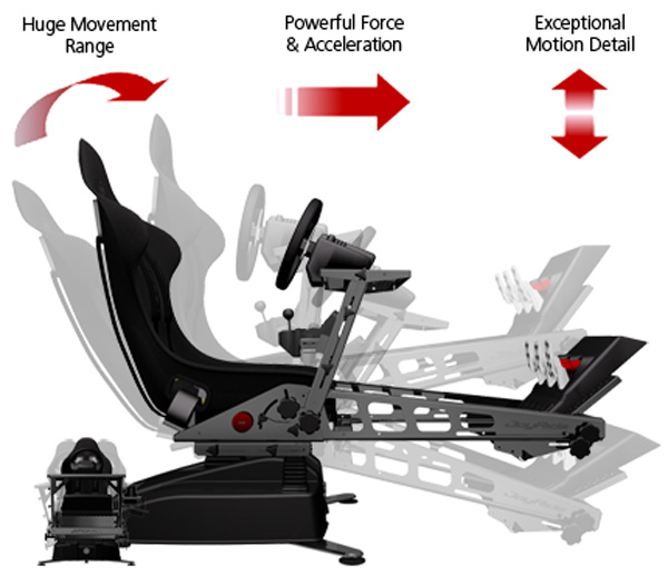Steering Wheel Shaking >> Racing into the Virtual World - Atomic A1 Motion Simulator ...