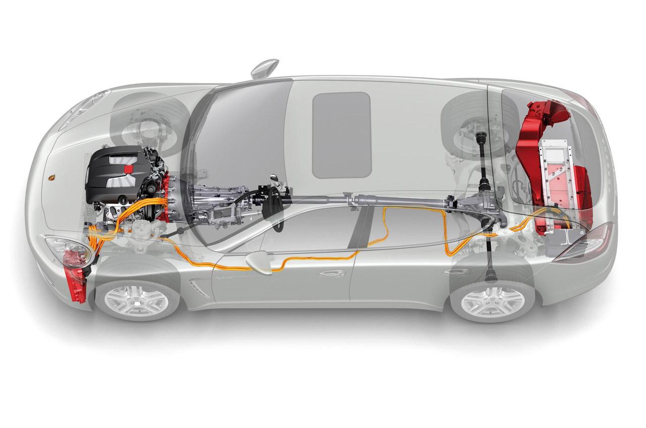 Porsche-Panamera-S-Hybrid-1