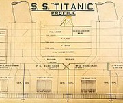 Large Scale Plan Used in Official Inquiry into Titanic Disaster to be Sold at Auction