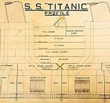 Large-scale Titanic Plan Sells for Record £220k