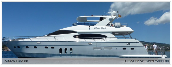 The Yacht Auction