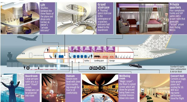 Worlds most expensive personal jet - Prince Alwaleed bin Talal's Airbus A380