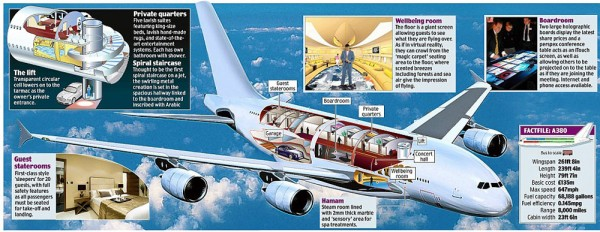 World's most expensive personal jet - Prince Alwaleed bin Talal's Airbus A380