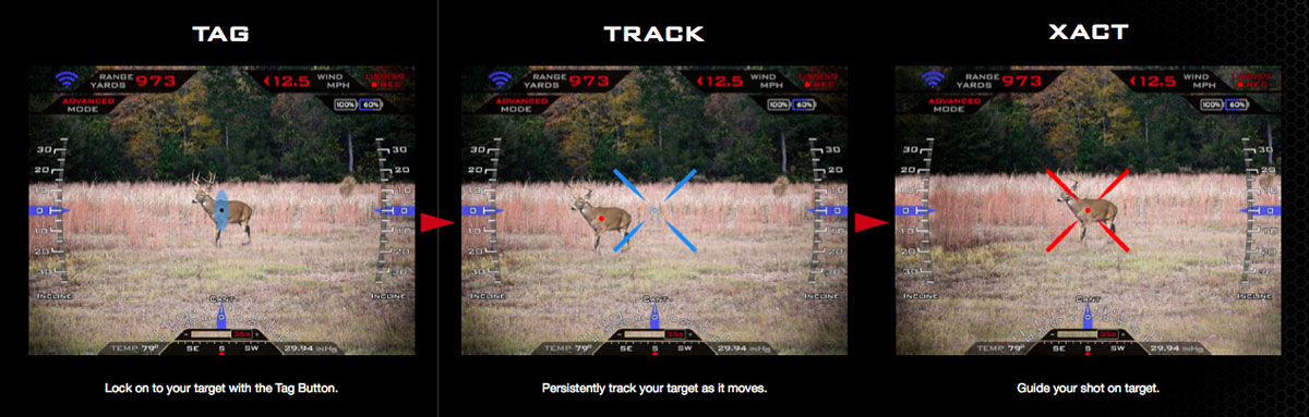 PGF Hunting Rifles by Tracking Point
