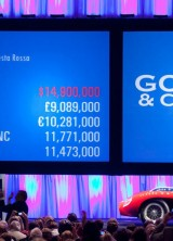 Gooding & Company Realized Over $106 Million at the Pebble Beach Concours d'Elegance