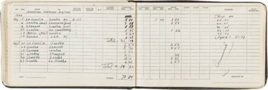 Bonhams' Sale of World War II Memorabilia